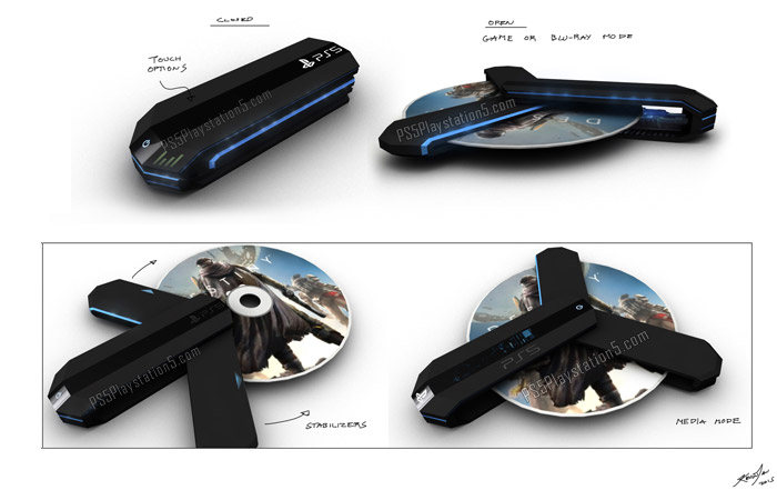 Xbox Vs Ps4 Size PS5 Transformer - Port...