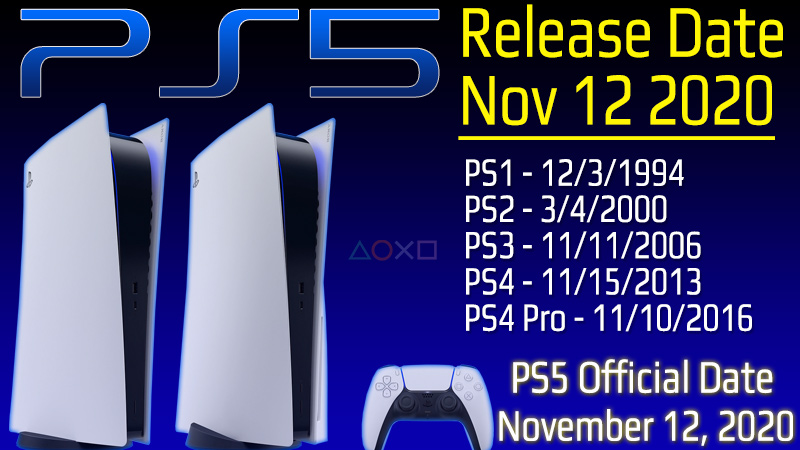 Ps1 release date in Perth
